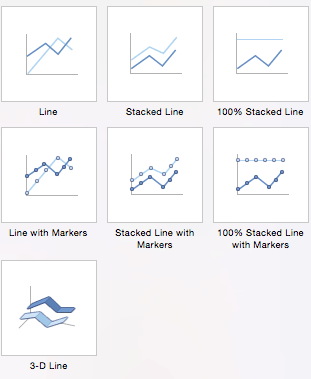 Excel line charts