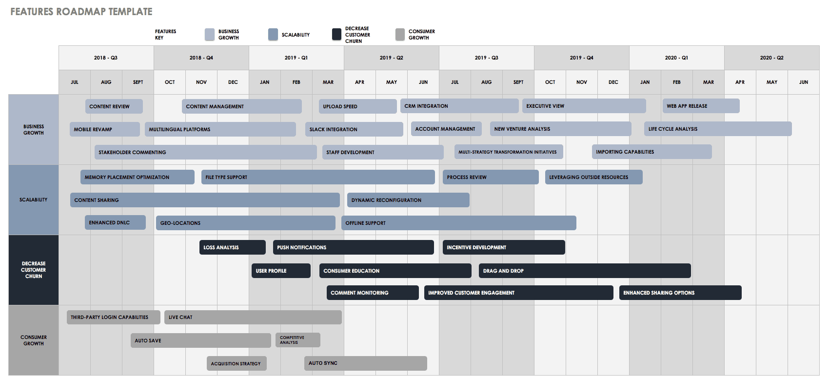 free product roadmap templates - Free Roadmap Template