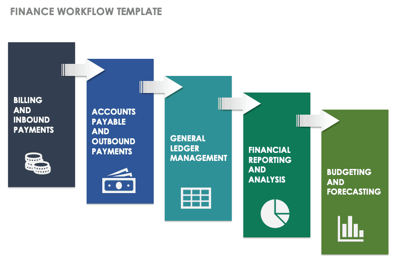 Finance Workflow Template