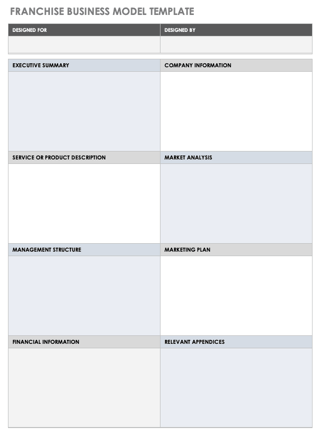 Business Model Canvas Editable Template from www.smartsheet.com