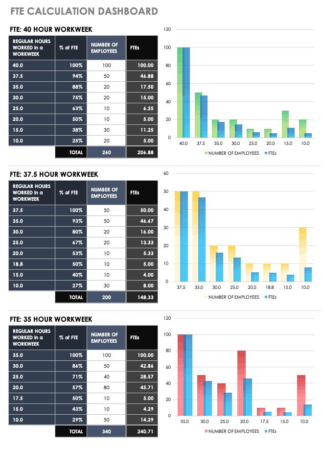 hr dashboards  samples  u0026 templates