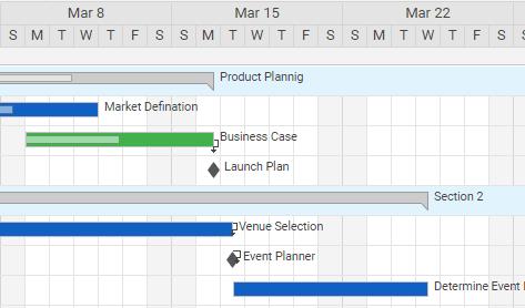 Gantt Timeline Smartsheet