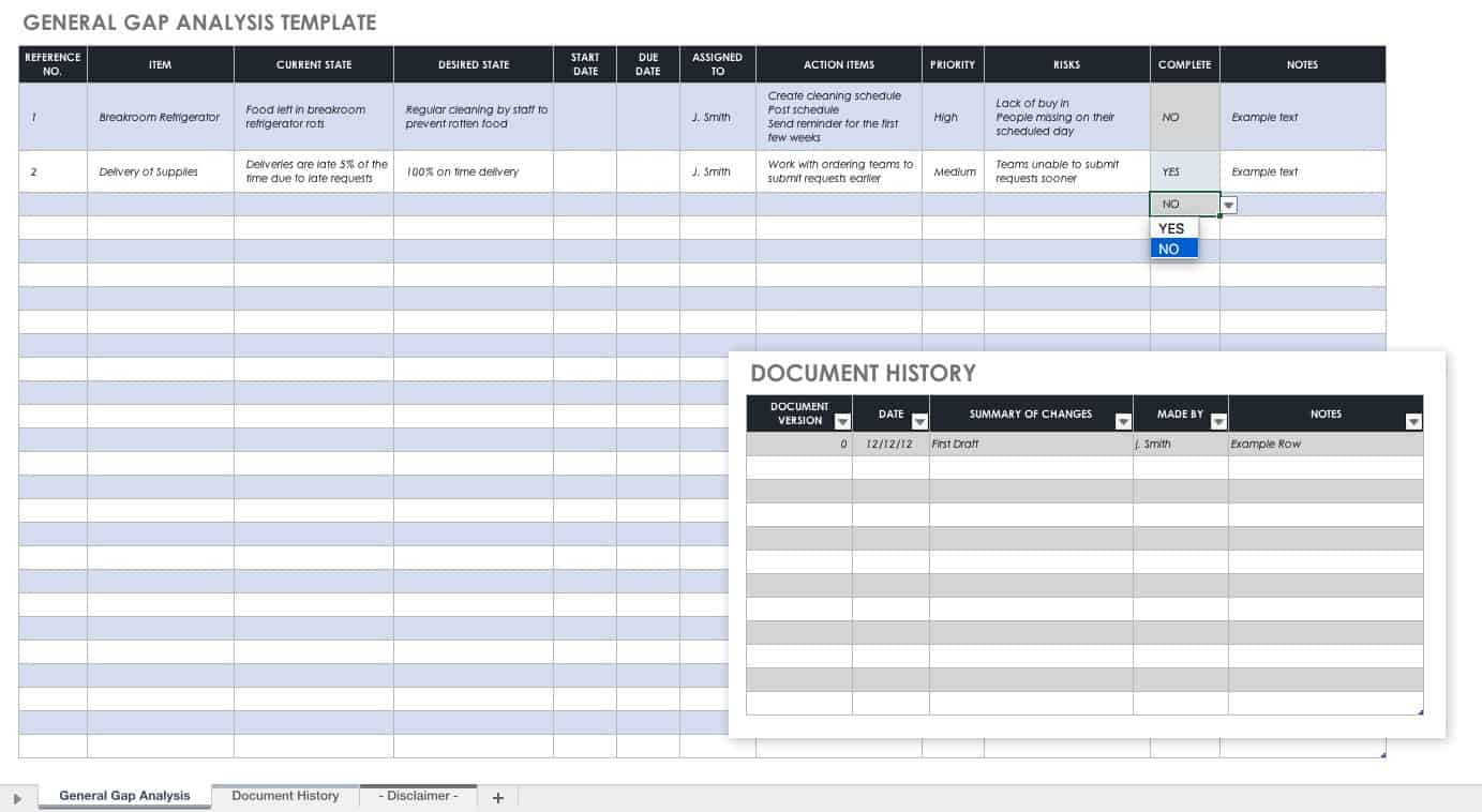 Free Gap Analysis Process and Templates | Smartsheet