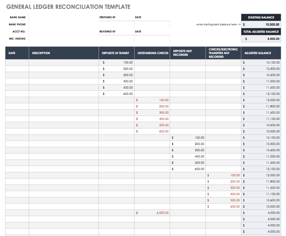free account reconciliation templates
