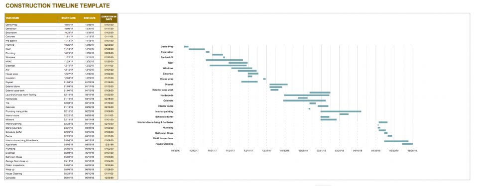 google gantt chart construction timeline template