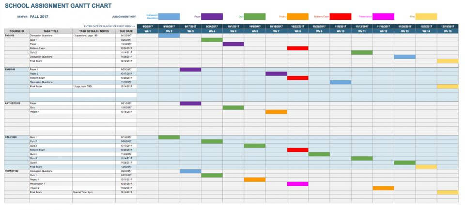 google school assignment gantt chart template