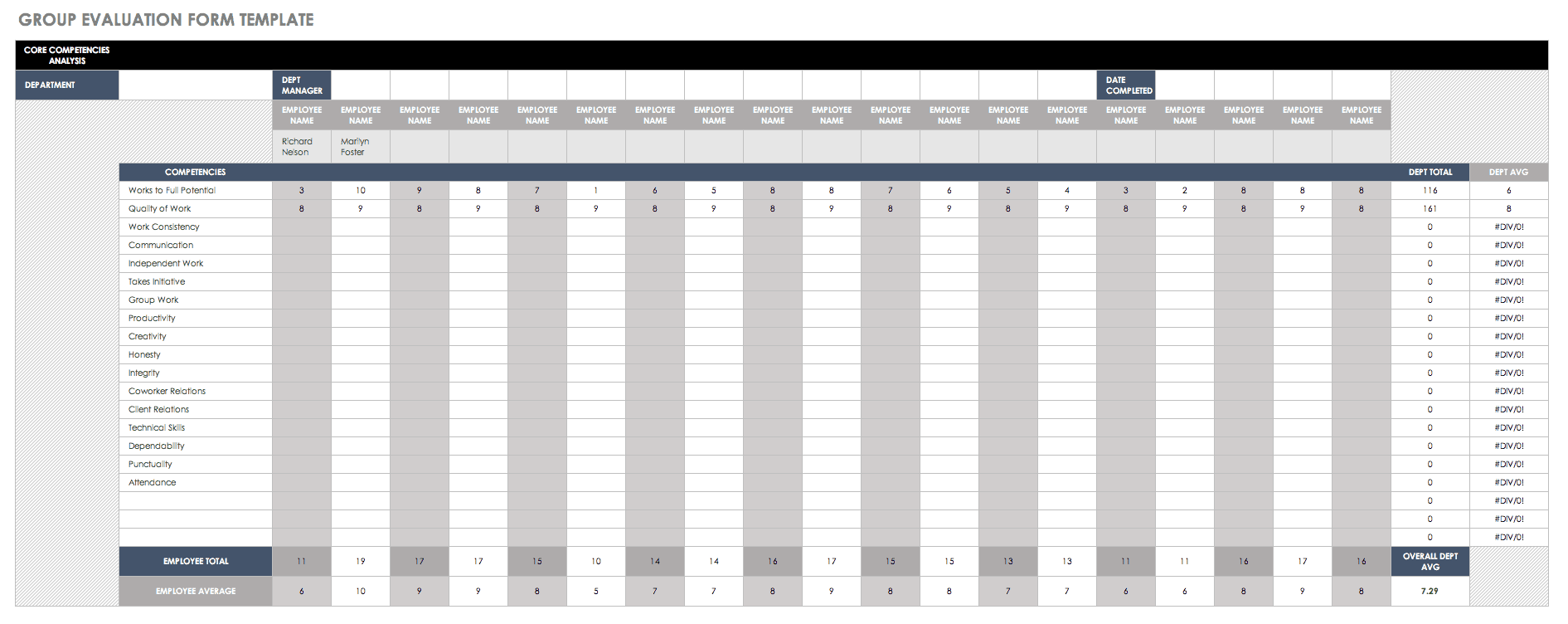 Performance Review Examples Samples And Forms Smartsheet