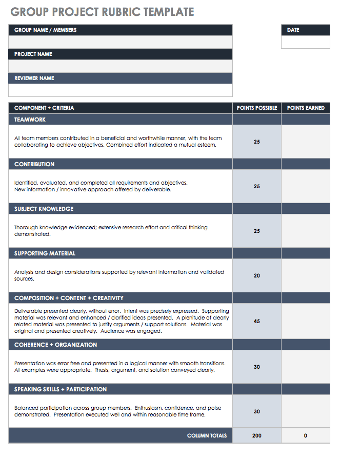 Rubric Template | 15 Free Rubric Templates Smartsheet