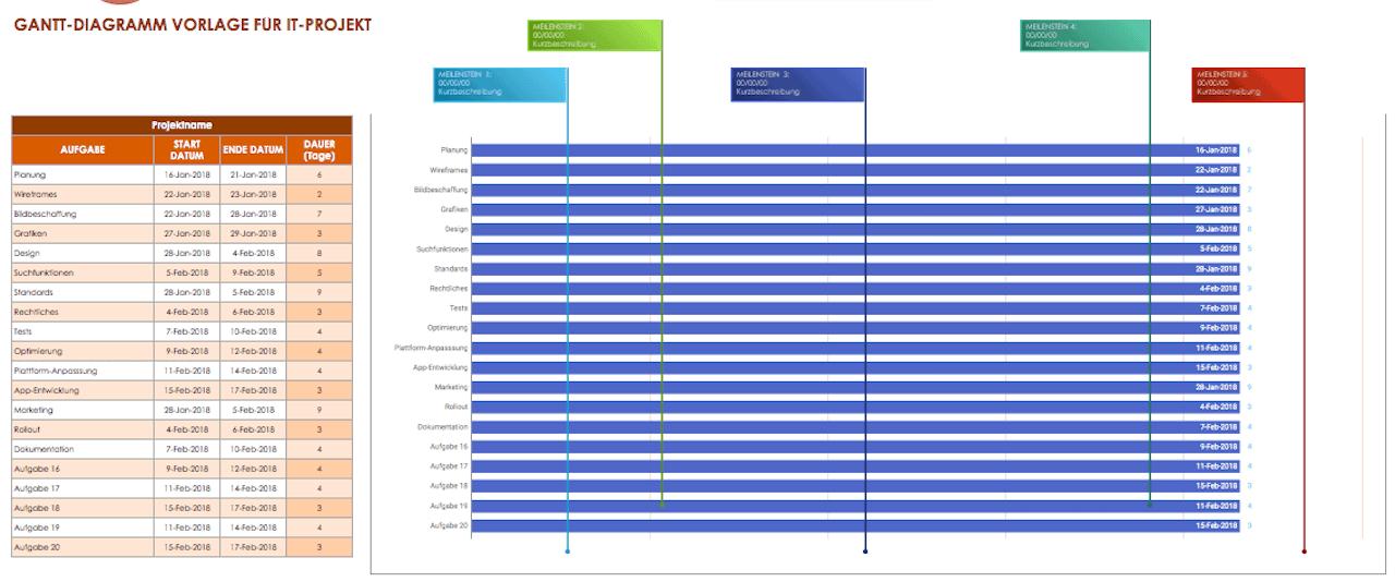 Google Tabellen Gantt-Diagramm Vorlagen | Smartsheet