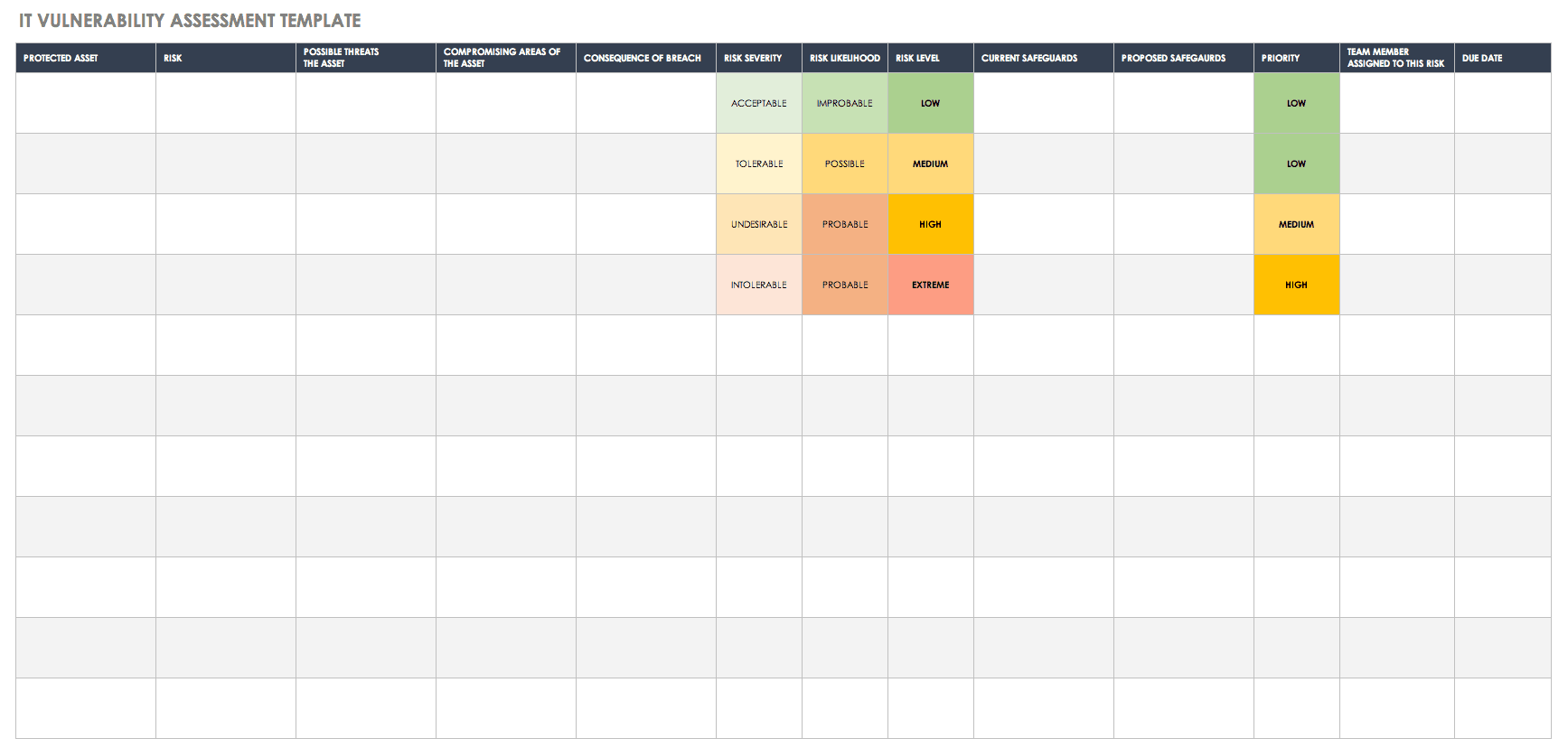Free Vulnerability Assessment Templates Smartsheet Summarize your findings, including name and description of vulnerability, score, potential impact, and recommended mitigation. free vulnerability assessment templates