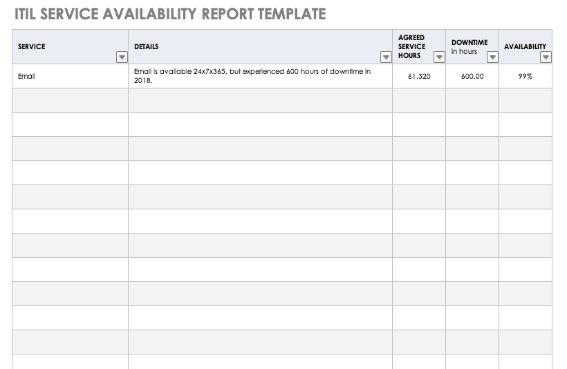 ITIL Service Availability Report Template