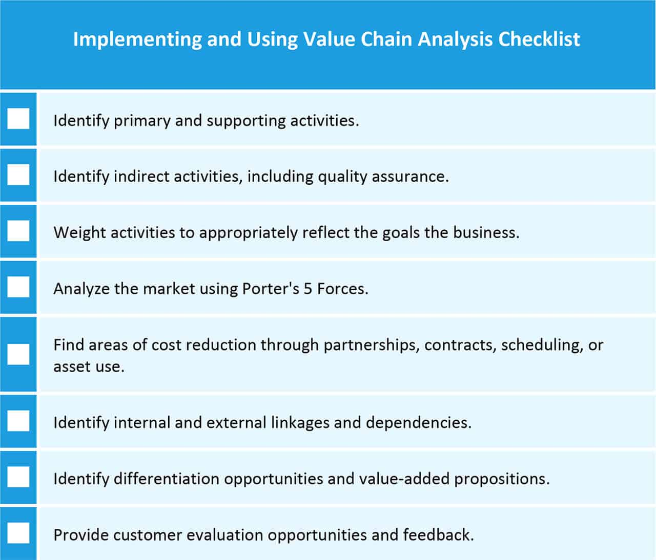 The Complete Guide to Value Chain Modeling | Smartsheet