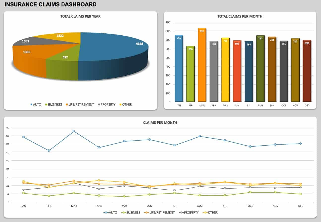 Report Dashboard Template | Free Dashboard Templates Samples Examples Smartsheet