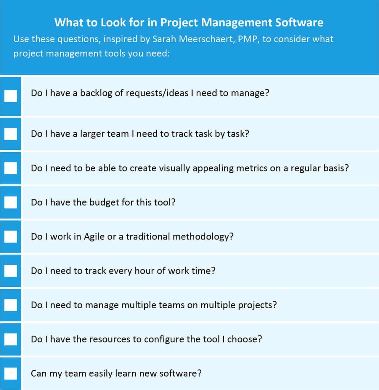 Jira For Agile Project Management Smartsheet