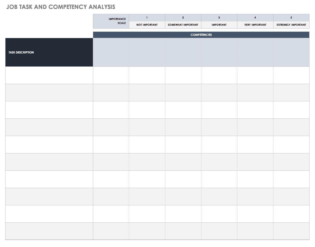 Activity Hazard Analysis Template Excel from www.smartsheet.com
