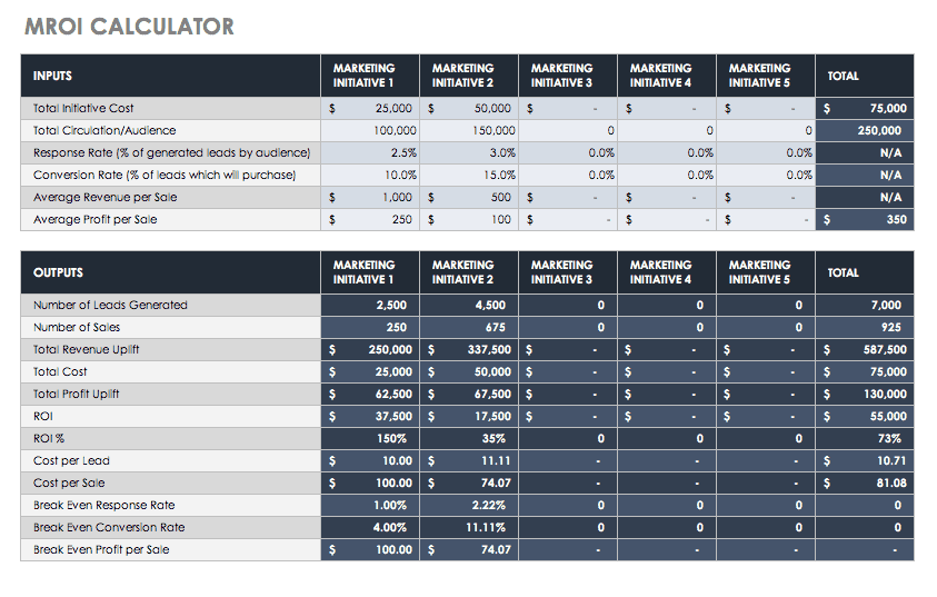 MROI Marketing Return on Investment Calculator Template