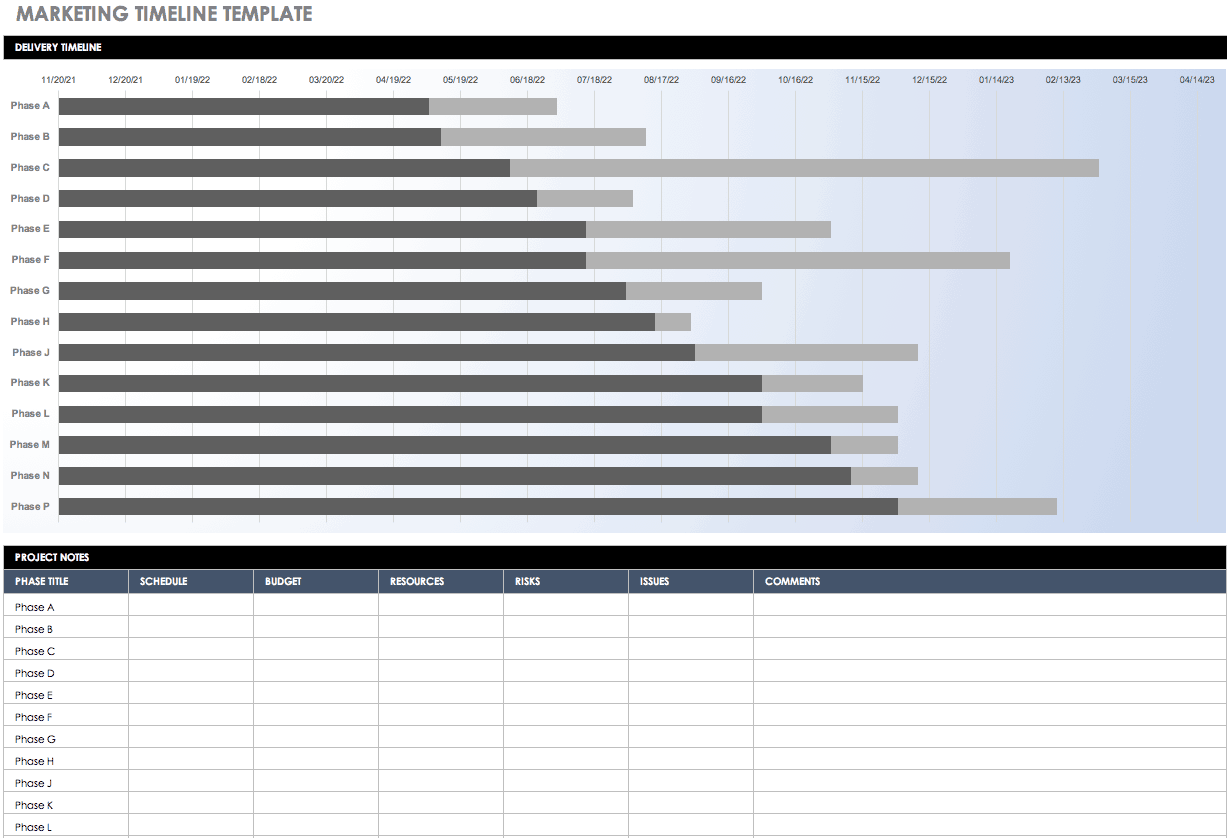 free marketing timeline tips and templates smartsheet