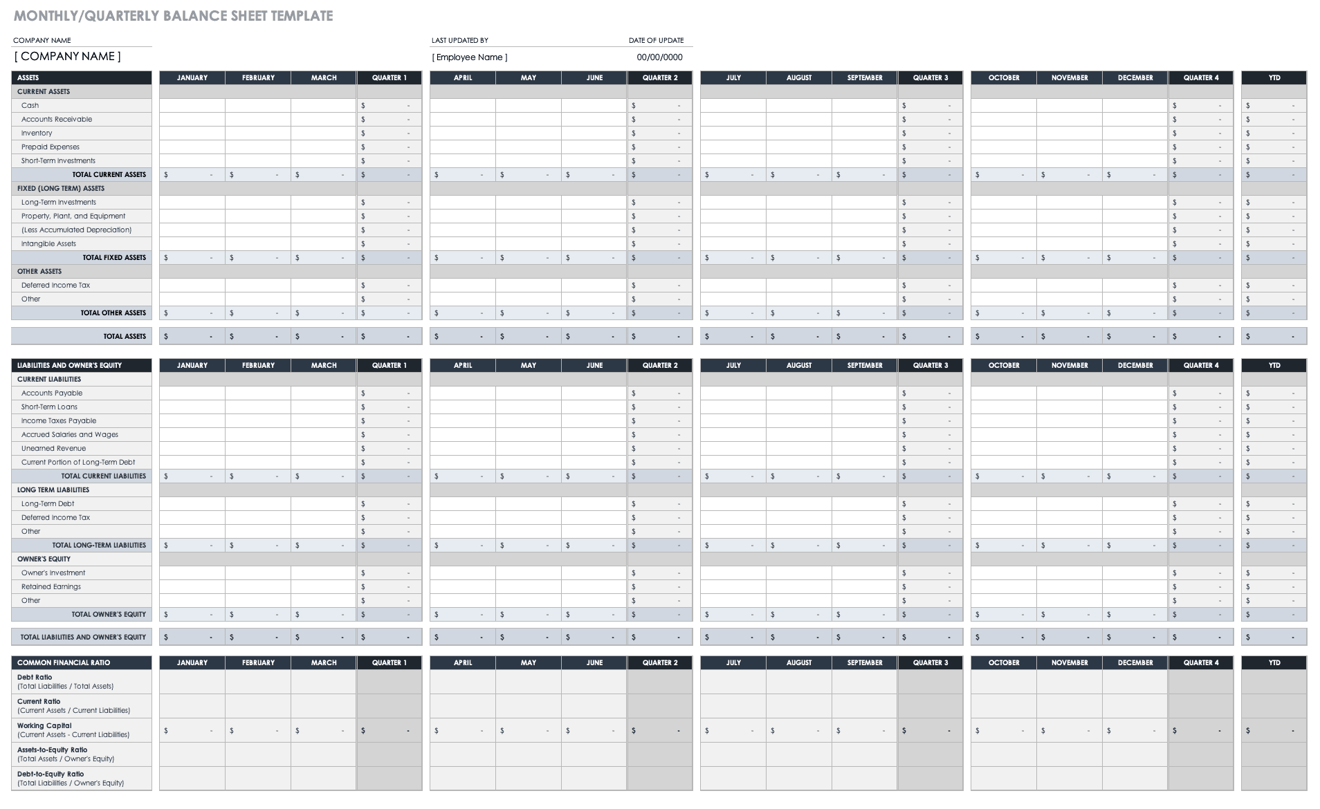 Monthly Quarterly Balance Sheet Template