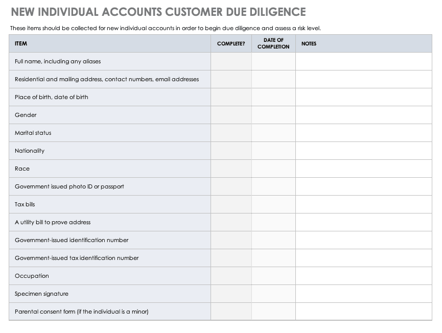 Get Started with Customer Due Diligence | Smartsheet
