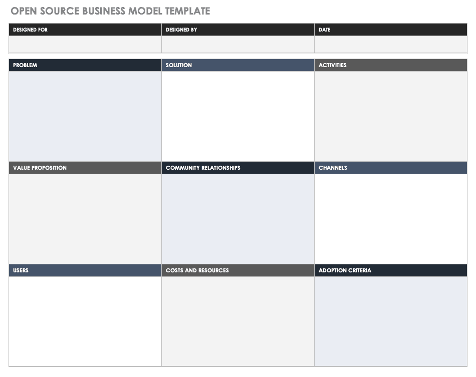 Open Source Business Model Template