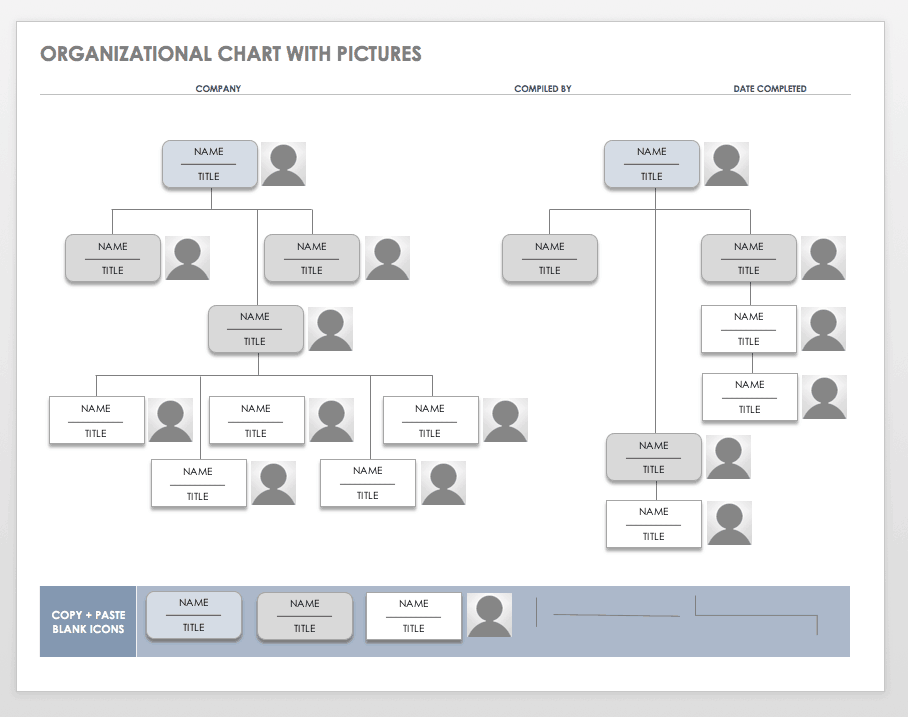 Organizational Chart Template with Pictures Word