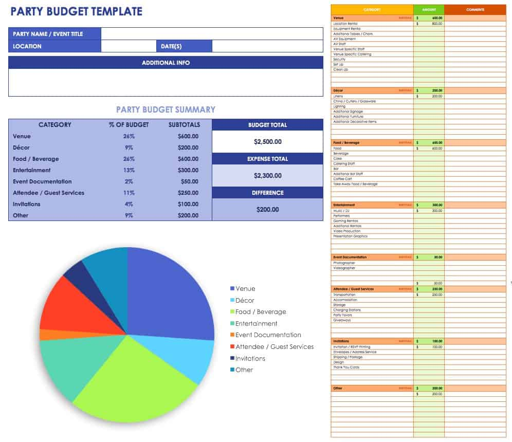 This Event Planner Budget Template Can Be Used To Plan Parties It Contains A Variety Of Categories Related Party Planning Such As Invitation And Rsvp