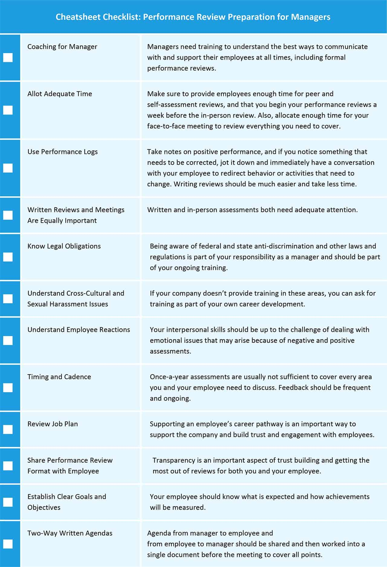 Managers' Performance Review Cheat Sheet | Smartsheet