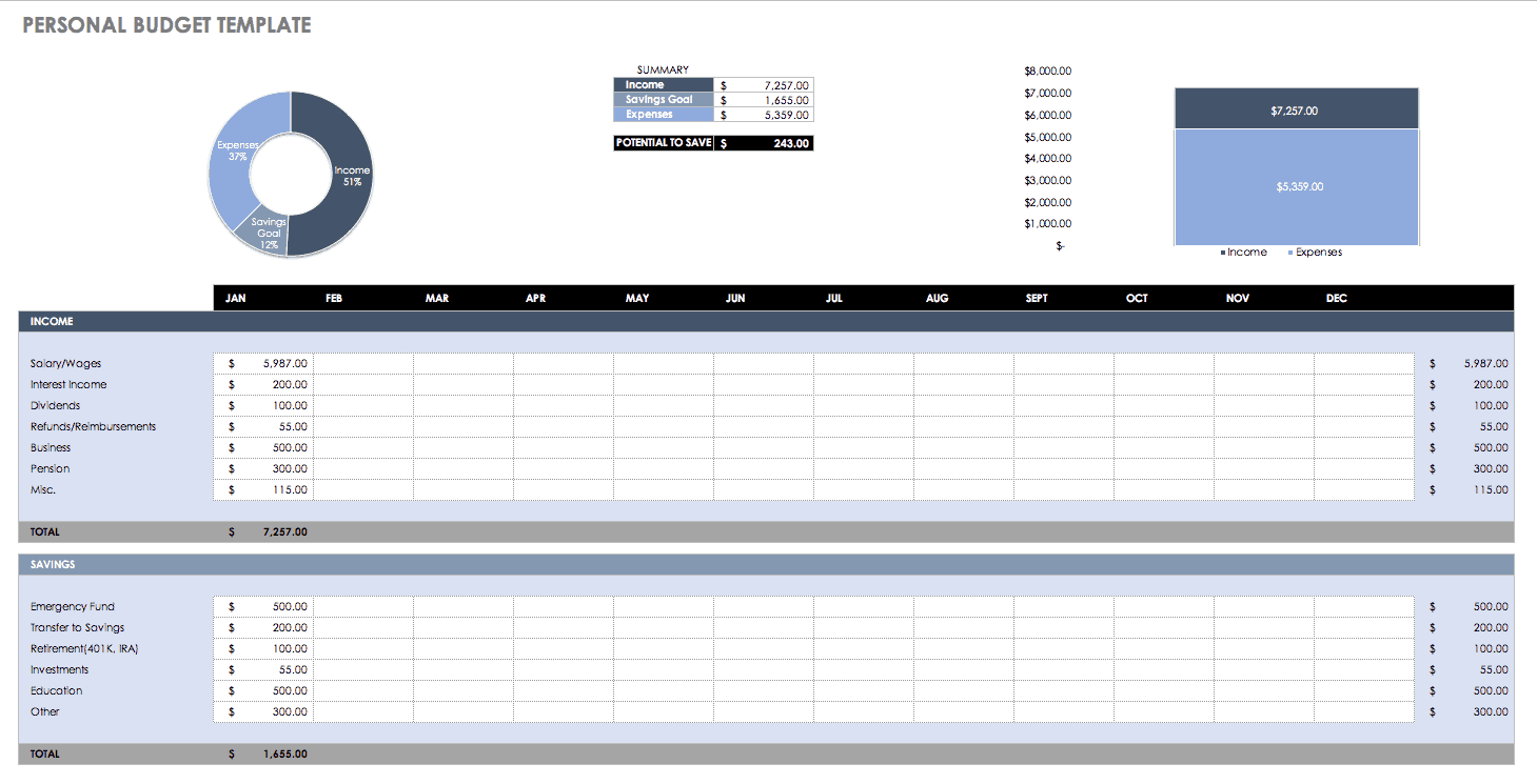 Free expense report templates smartsheet personal budget template for excel cheaphphosting