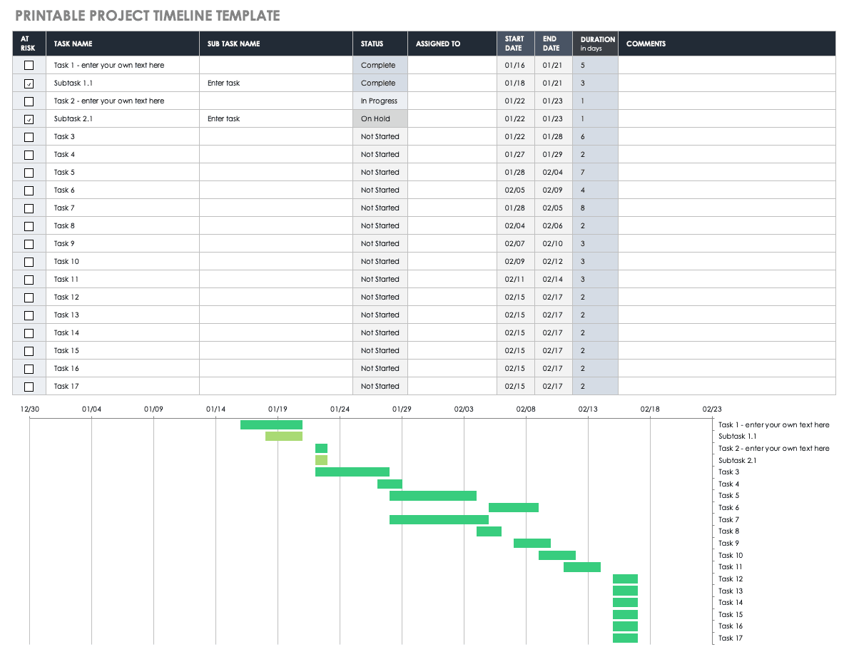 Printable Project Timeline Template