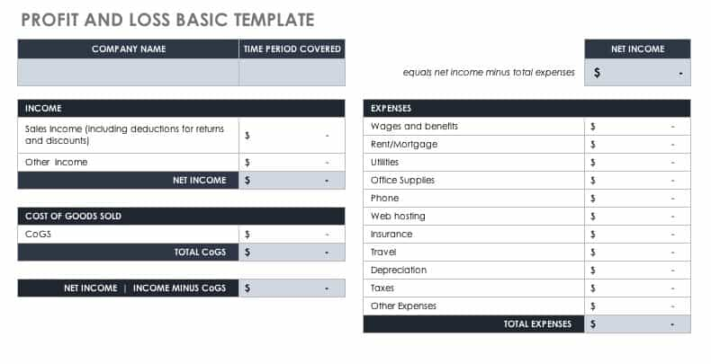 image relating to Free Printable Profit and Loss Statement called How towards Seek the services of Income and Reduction Templates Smartsheet