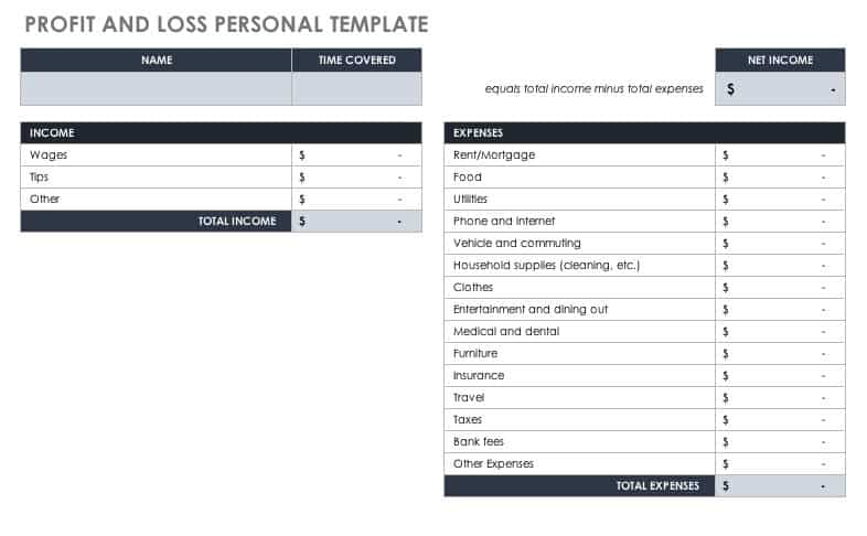 Profit and Loss Personal Template