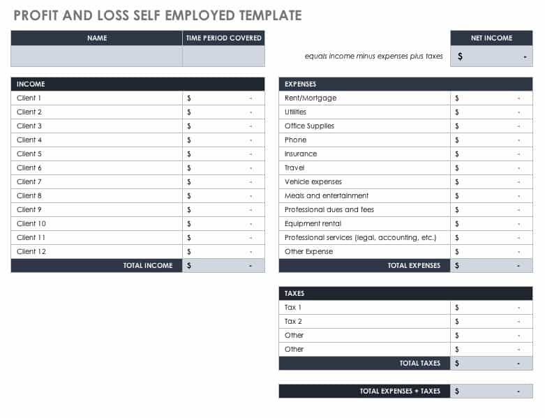 How to Use Profit and Loss Templates | Smartsheet