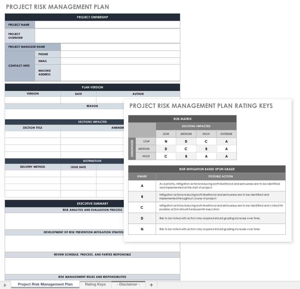 Free Project Management Plan Templates Smartsheet