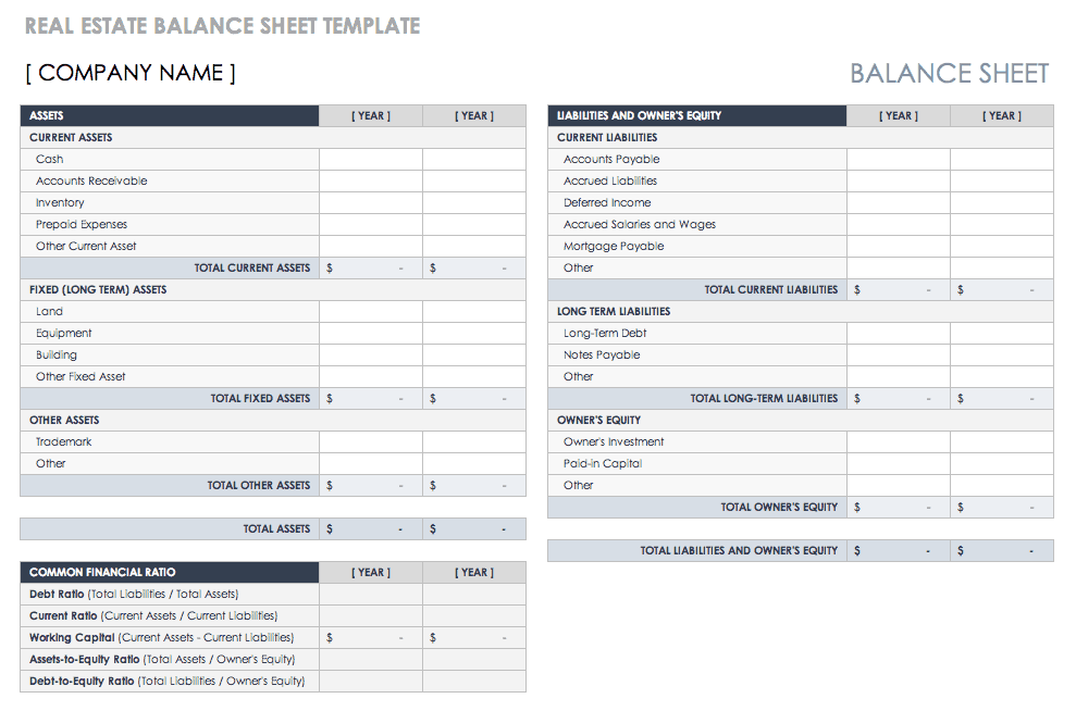 Real Estate Balance Sheet Template