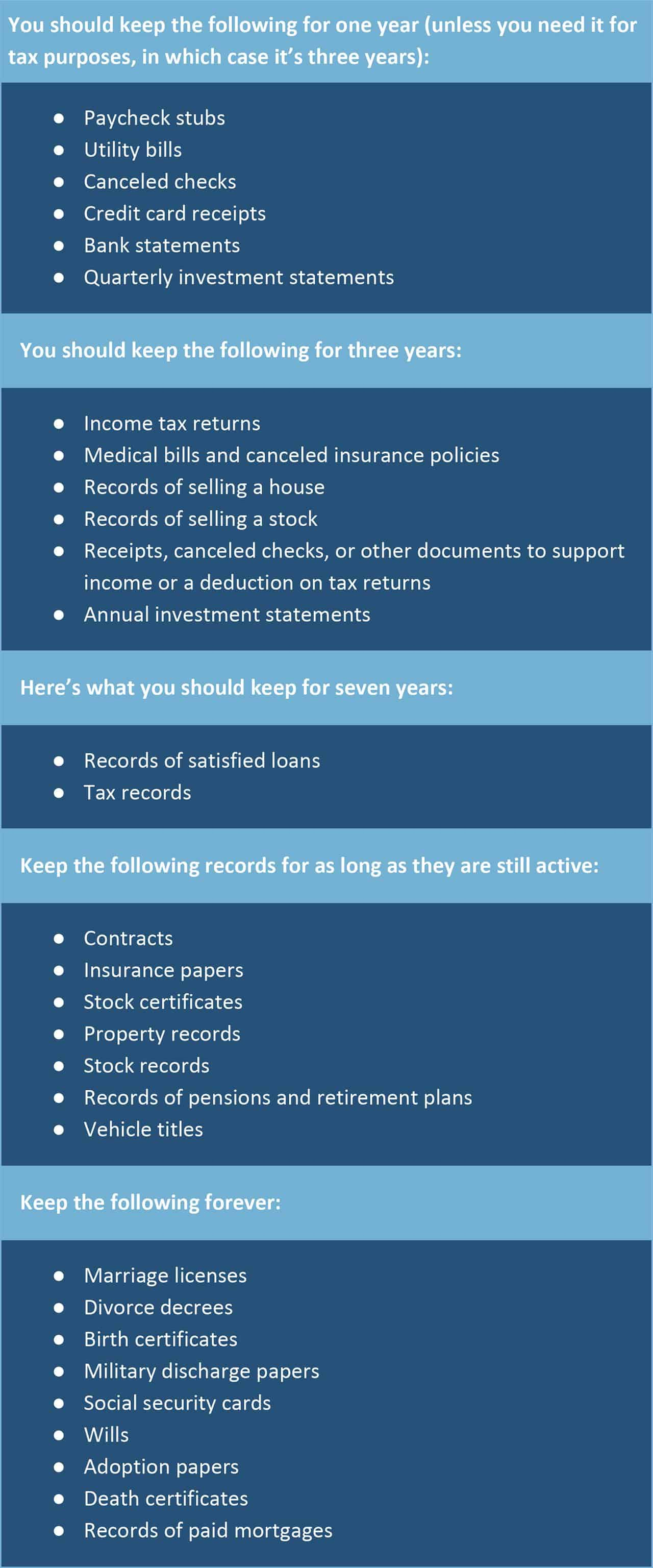 All About Records Management
