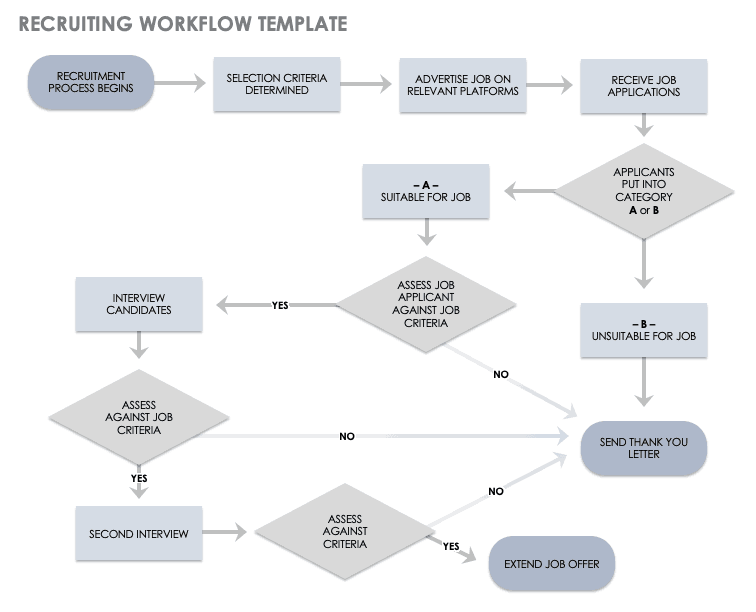 Recruiting Workflow Template