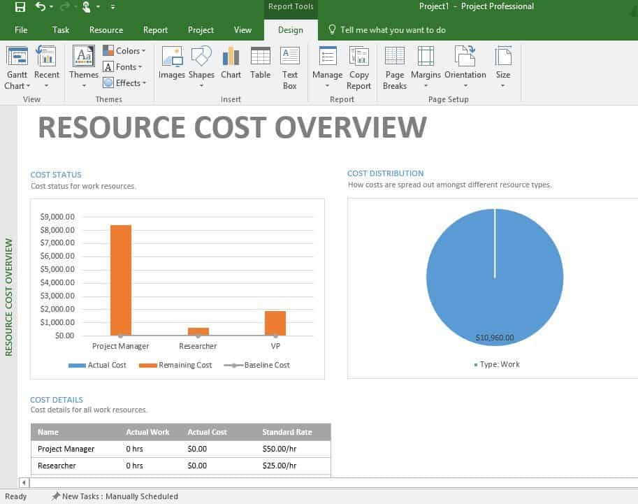 Microsoft project tutorial for beginners smartsheet ic resource cost report 2g ccuart Images