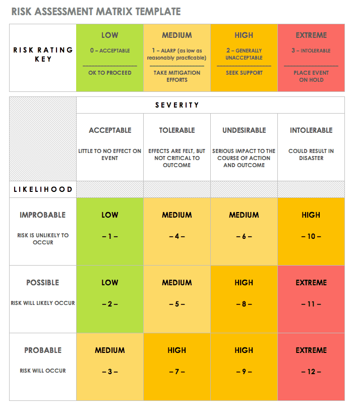 pros and cons matrix template - risk assessment matrix template images template design