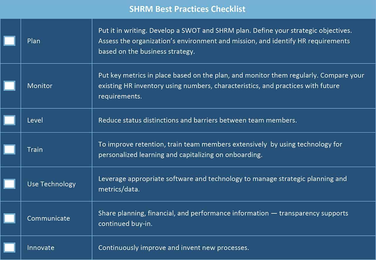 SHRM Best Practices Checklist