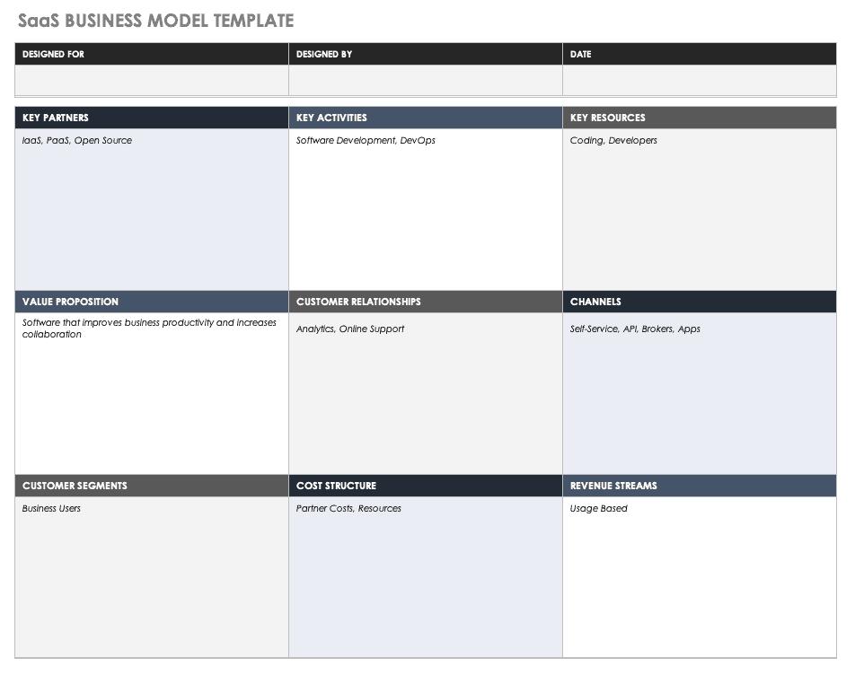 SaaS Business Model Template