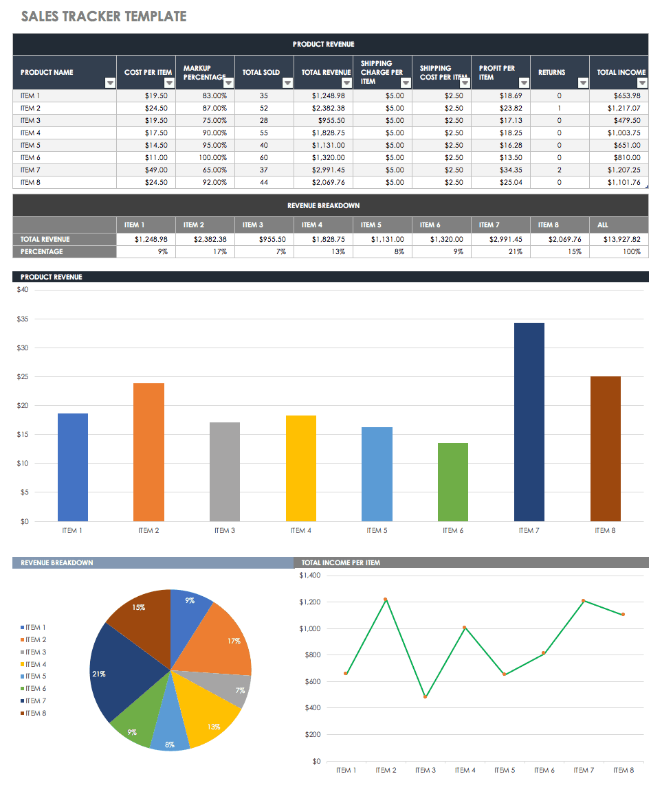 Sales Report Template Excel from www.smartsheet.com