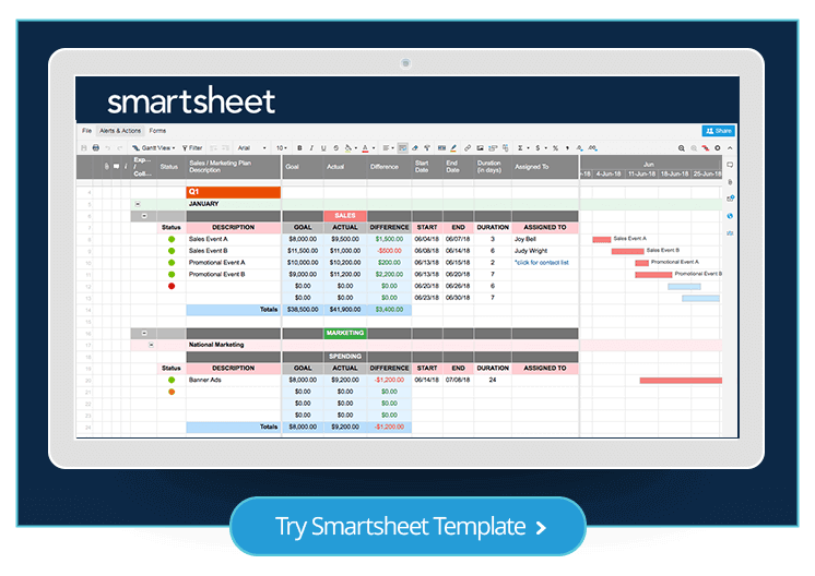free marketing timeline tips and templates smartsheet