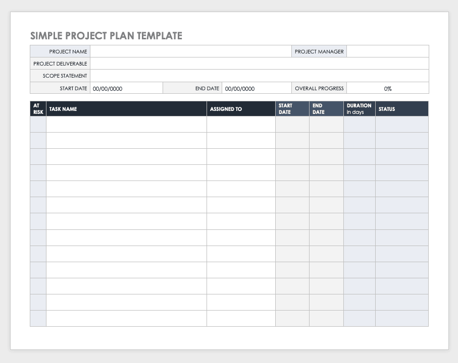 Free Project Plan Templates For Word Smartsheet