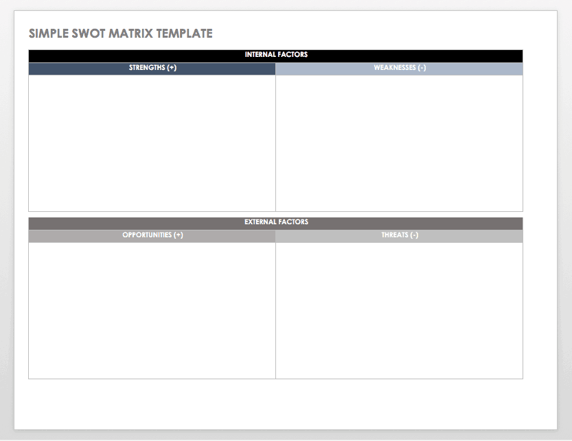 Simple SWOT Matrix Template
