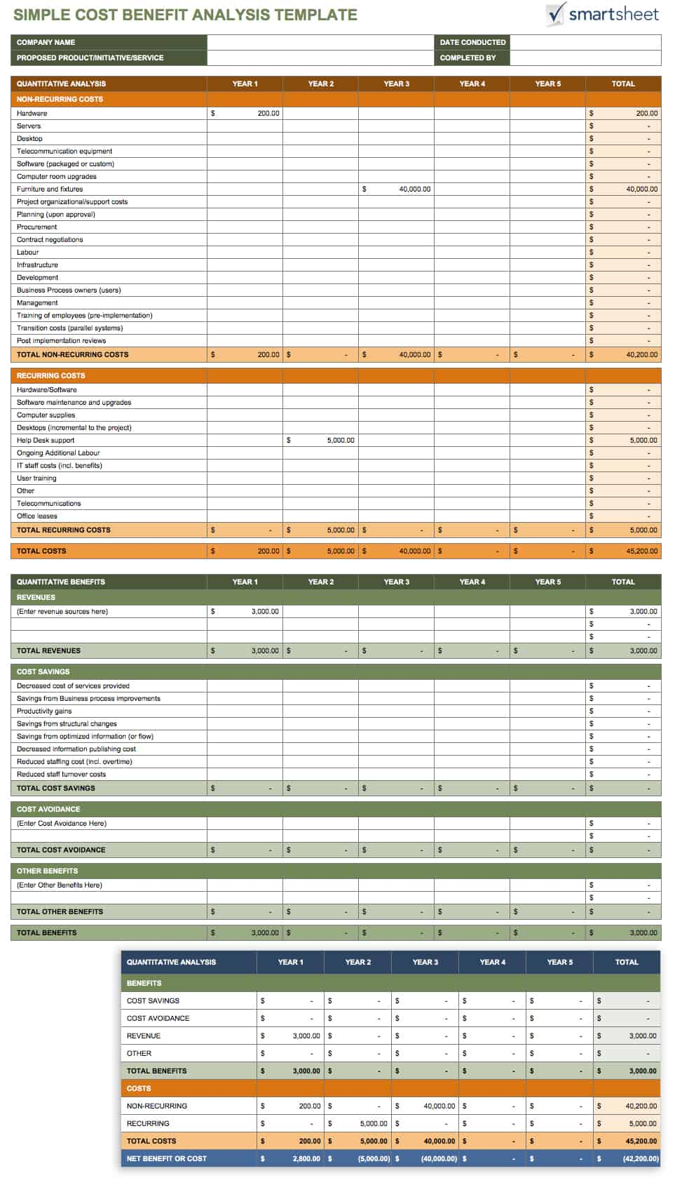 IC SimpleCostBenefitAnalysis. This Cost Benefit Analysis Template ...