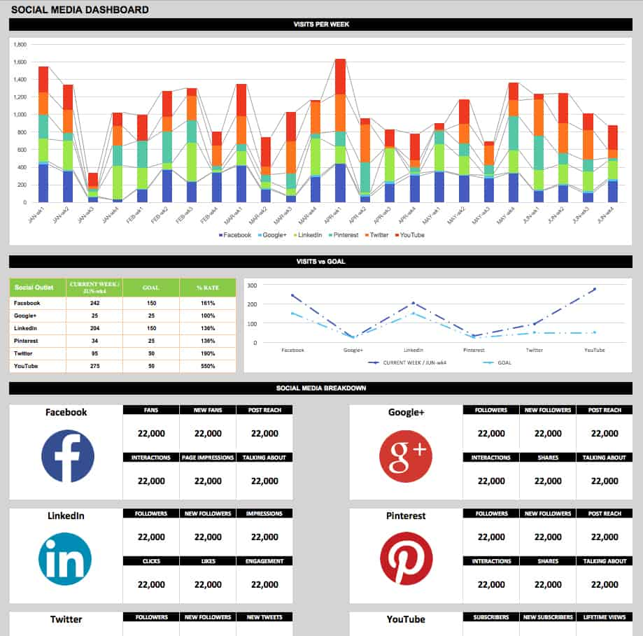 Free dashboard templates samples examples smartsheet ic social media dashboardg friedricerecipe Image collections