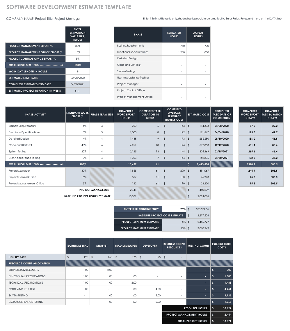 Software Development Estimate Template