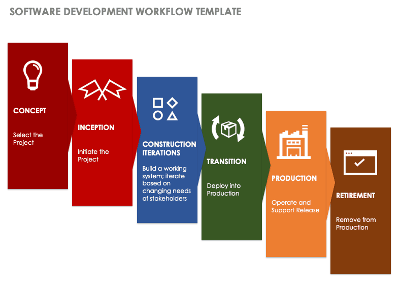 Software Development Workflow Template