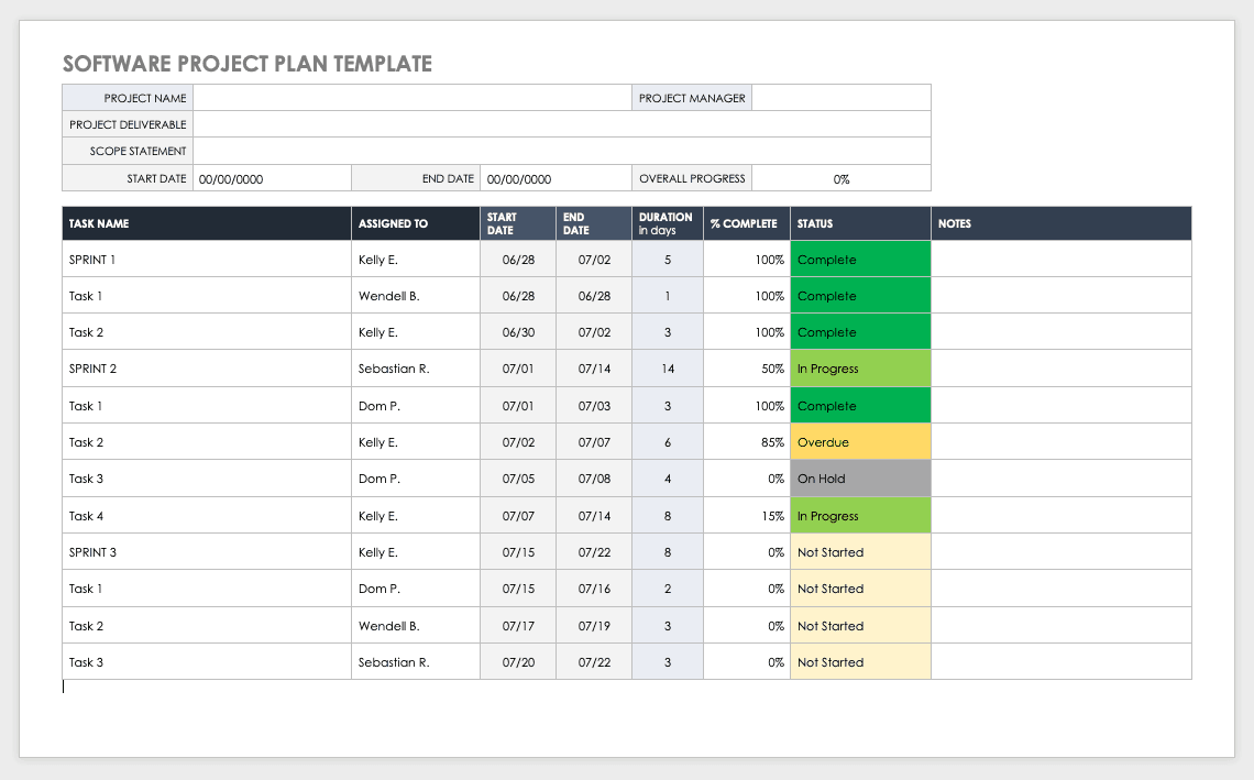 Free Project Plan Templates for Word  Smartsheet Intended For Work Plan Template Word