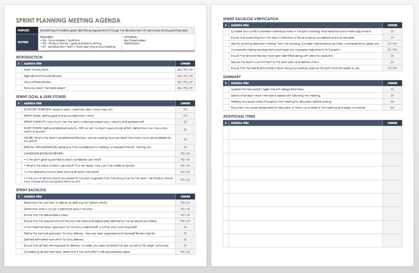 Sprint Planning Meeting Agenda Template
